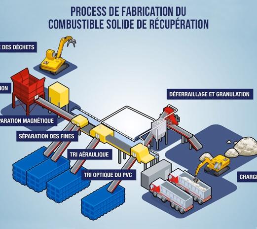 infogprahie-production-CSR