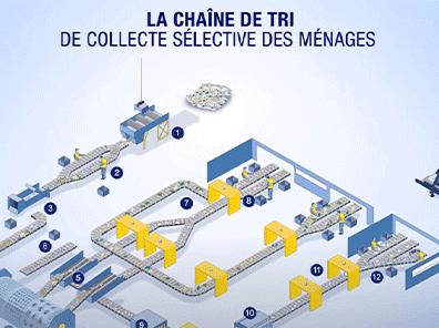 La destruction confidentielle de documents en infographie