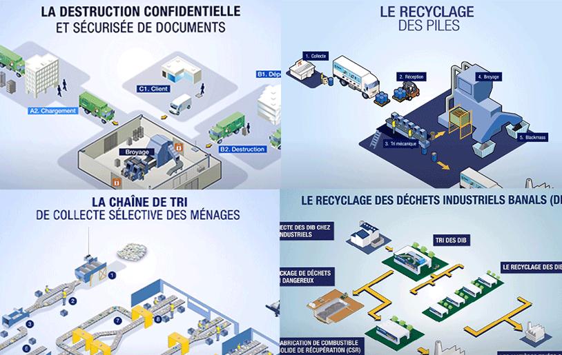 le-recyclage-en-infographie