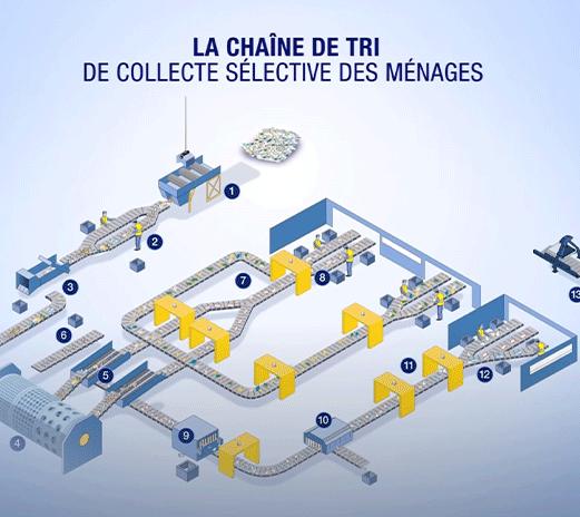 mea-Infographie-process-chaine-de-tri-collecte-selective