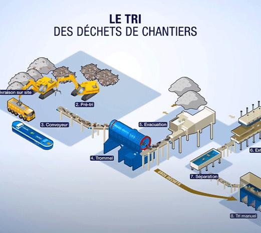 mea-Infographie-tri-des-dechets-de-chantiers